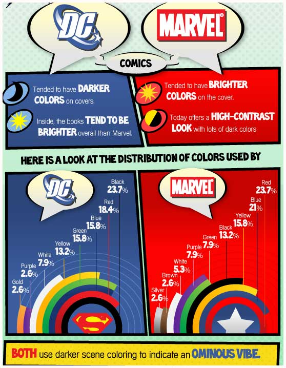 comic-book-colors-dc-and-marvel